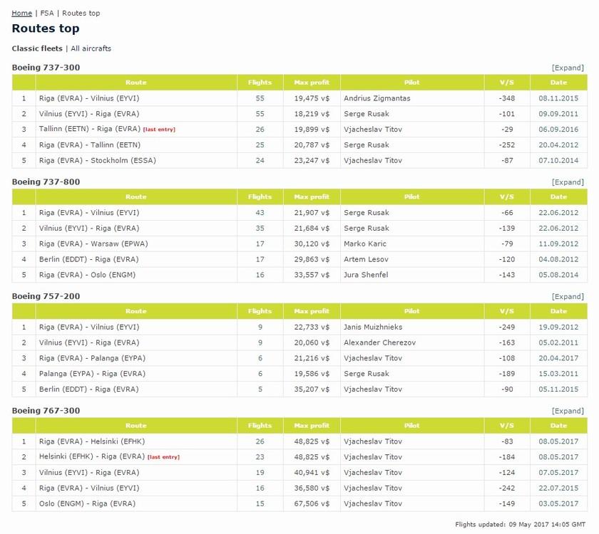 routes-top.thumb.jpg.d571a22a1167099d68fd5de980cd9d81.jpg