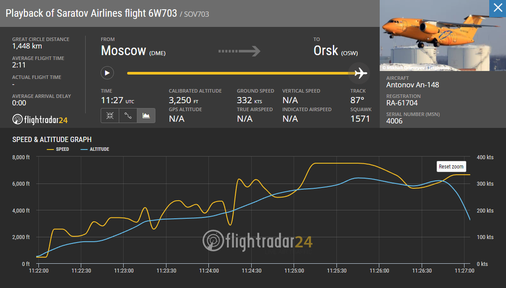 2018-02-11 18_27_09-Saratov Airlines flight 6W703 - Flightradar24.png